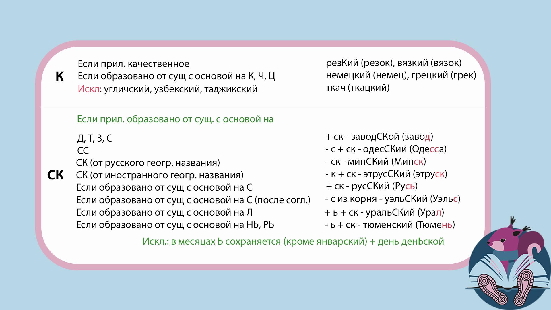 Правописание суффиксов к ск ЕГЭ русский язык задание 11
