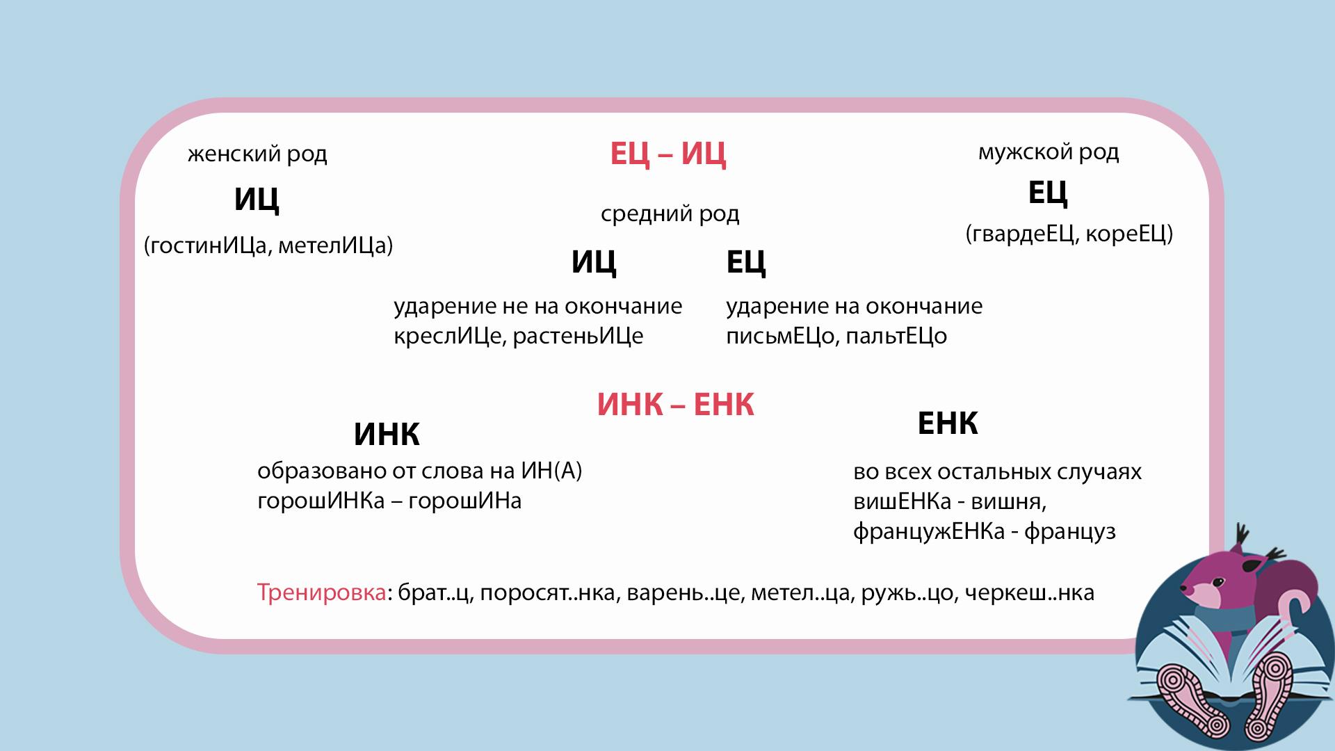 ЕГЭ: русский язык. Задание 11. Правописание суффиксов ЕЦ – ИЦ, ИНК – ЕНК