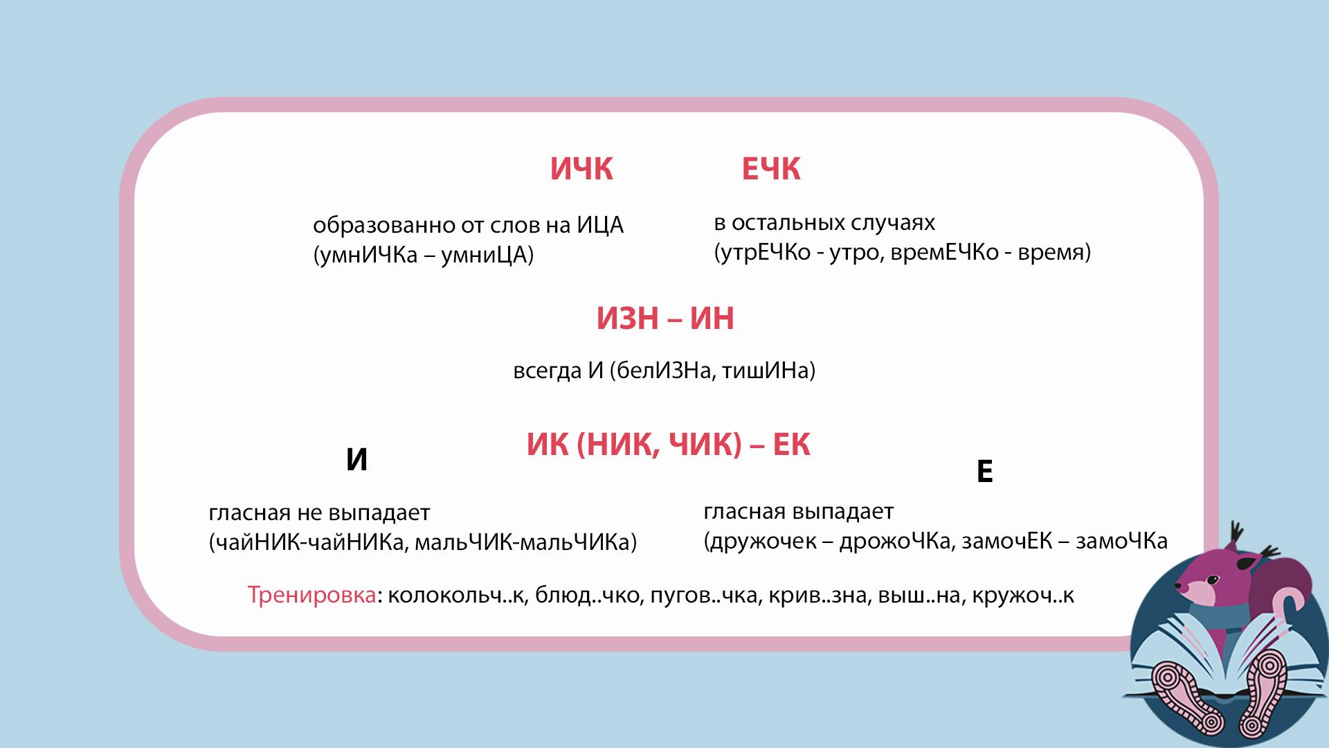 ЕГЭ: русский язык. Правописание суффиксов ИЗН – ИН, ИЧК – ЕЧК, ИК (НИК, ЧИК) – ЕК